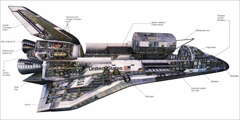Poster Diagram of a Space Shuttle