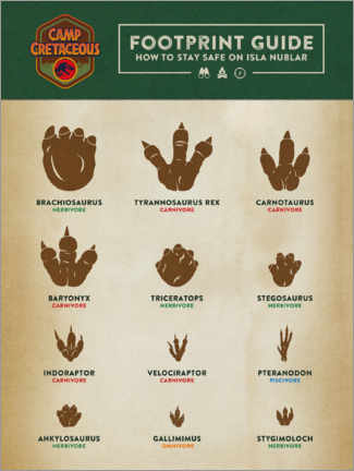 Poster  Footprint Guide