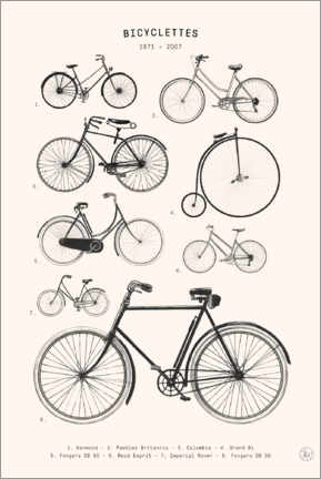 Poster Bicyclettes - Collection