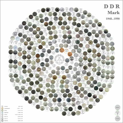 Poster  GDR Mark Circle: Daytime colors (German) - Carlos Catalogart