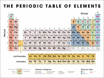 Poster  The periodic table of elements - Typobox