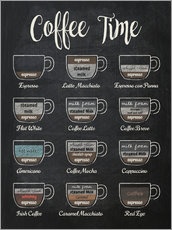 Toile  Coffee time - Typobox