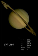 Poster  Saturne (anglais) - Art Couture