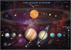 Sticker mural  The solar system (anglais) - Garry Walton
