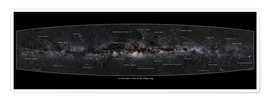 Poster Milky Way, labeled (english)