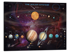 Tableau en aluminium  The solar system (anglais) - Garry Walton