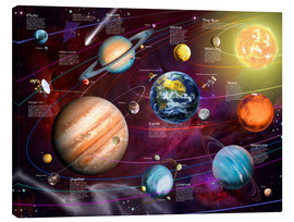 Toile  Our solar system - English - Garry Walton