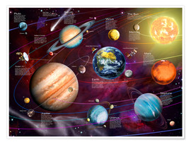 Poster  Our solar system - English - Garry Walton