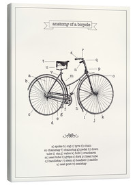 Toile  Anatomie d'une bicyclette vintage (anglais) - Nory Glory Prints