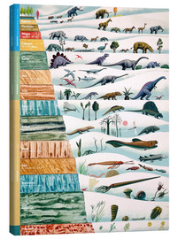 Toile  Dinosaurs and geological history