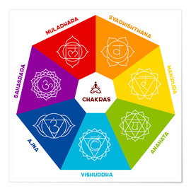 Poster  Chakra Colors