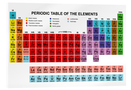 Tableau en verre acrylique  Periodic table of the elements (anglais)