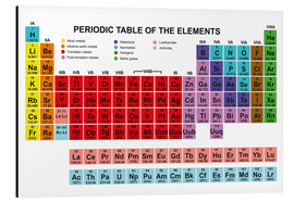 Tableau en aluminium  Periodic table of the elements (anglais)