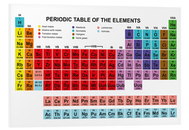 Tableau en PVC  Periodic table of the elements (anglais)