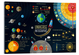 Verre acrylique  L'univers (anglais) - Kidz Collection