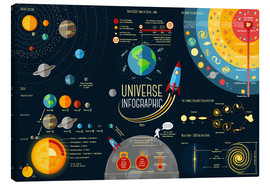 Toile  L'univers (anglais) - Kidz Collection
