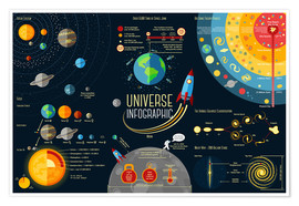 Poster  L'univers (anglais) - Kidz Collection