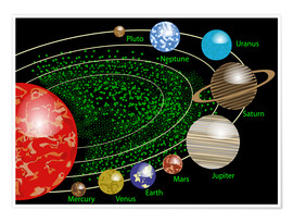 Poster Solar System with planets