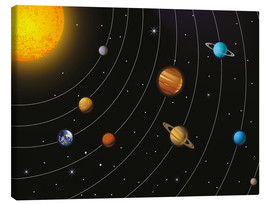 Toile  solar system