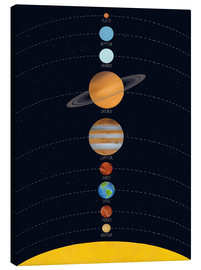 Toile  Solarsystem Poster - coico