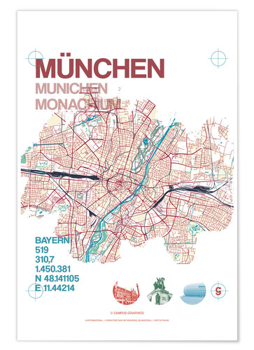 Poster Carte de Munich