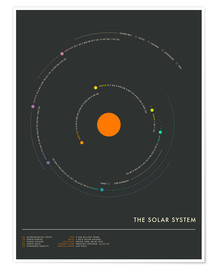 Poster  THE SOLAR SYSTEM (minimal) - Jazzberry Blue