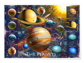 Poster 30706 Planets Names