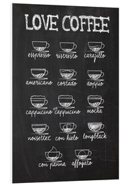 Forex  Love coffee - Typobox